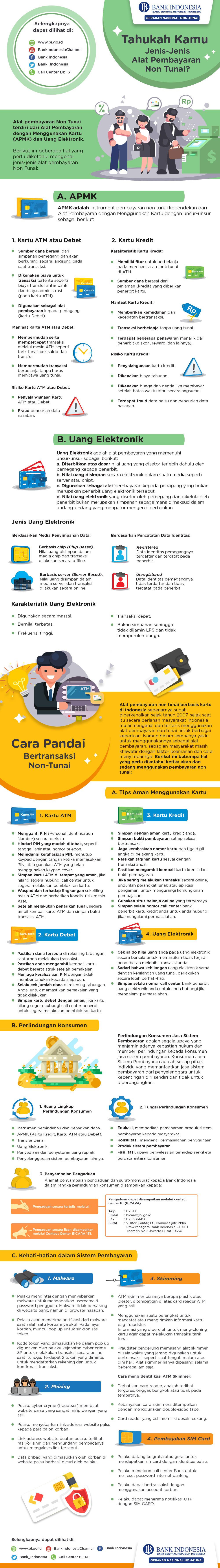 infografis BI GTC